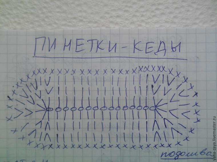 пинетки-кеды1
