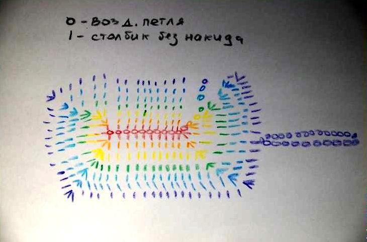 Чехол для кружки Радуга